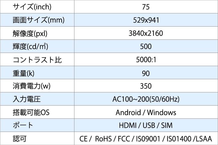 サイズ75インチの製品仕様の表
