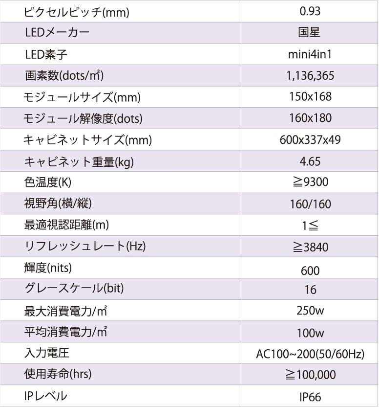 ピクセルピッチ0.93mmの製品仕様の表